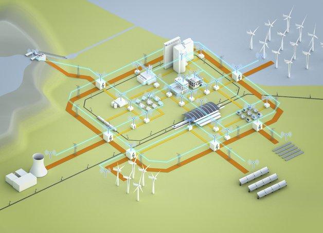 Im Smart Grid fließen nicht nur Energie (orange Linie), sondern auch Kommunikation (blaue Linie), und zwar bidirektional, also in beide Richtungen. Grafik: Siemens