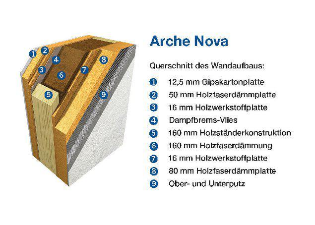 house-3020-wandsystem-arche-nova-2