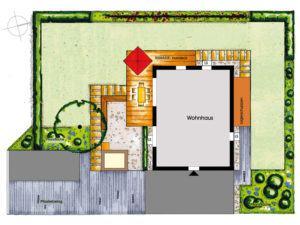 Plan_Ettwein_Grundstueck_Spielgarten